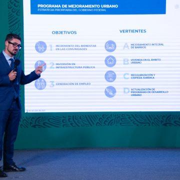 Sedatu ha destinado 29 mil mdp en mejoramiento urbano